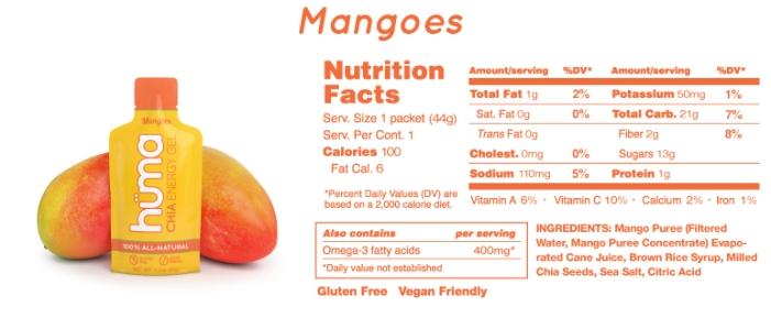 Mango-NF